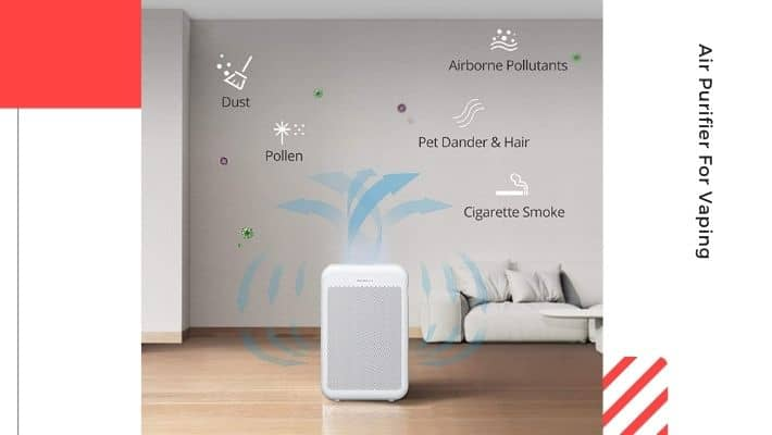 Best Air Purifier for Vaping UK 2021 — According to Experts